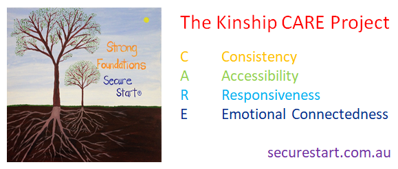 The Kinship CARE Project