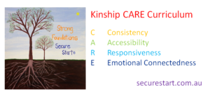 Kinship Care Training